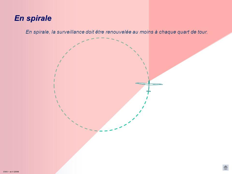 En spiraleEn spirale, la surveillance doit être renouvelée au moins à chaque quart de tour.