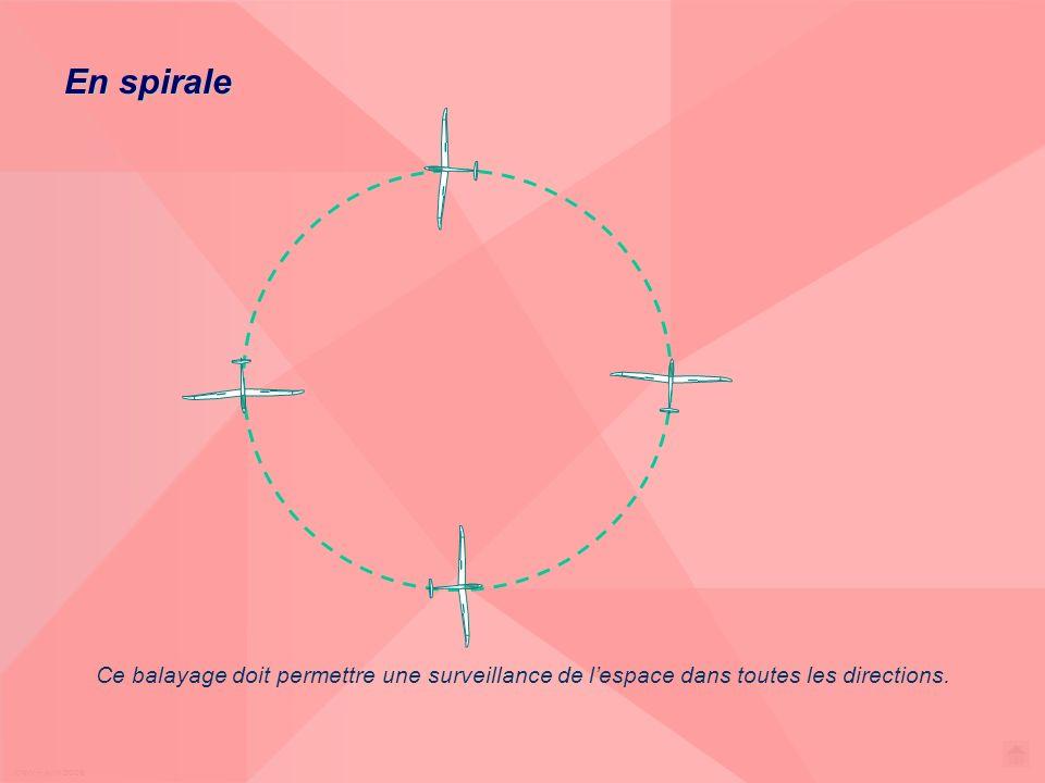 En spirale Ce balayage doit permettre une surveillance de l'espace dans toutes les directions.