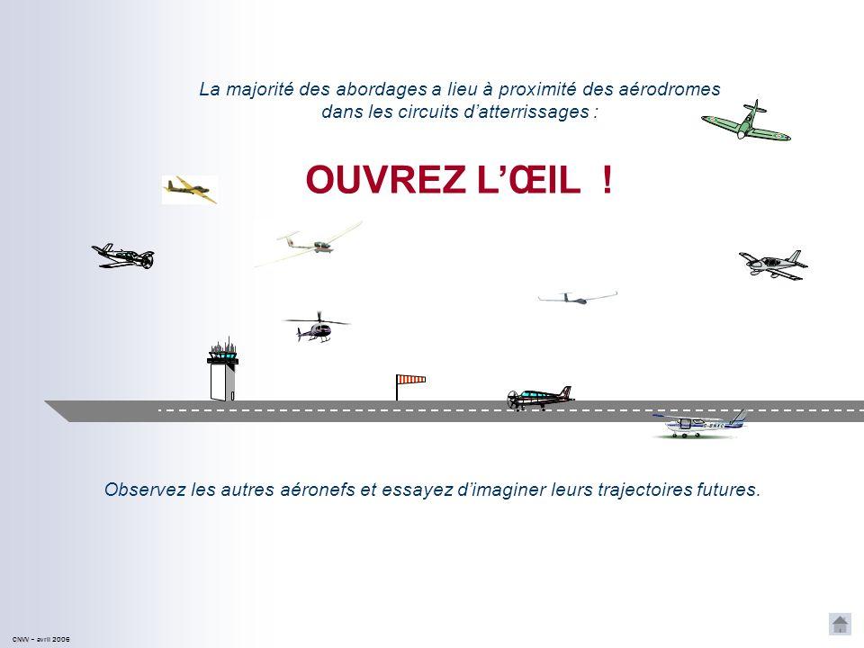 La majorité des abordages a lieu à proximité des aérodromes dans les circuits d'atterrissages :