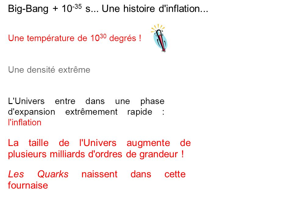 Big-Bang + 10-35 s... Une histoire d inflation...