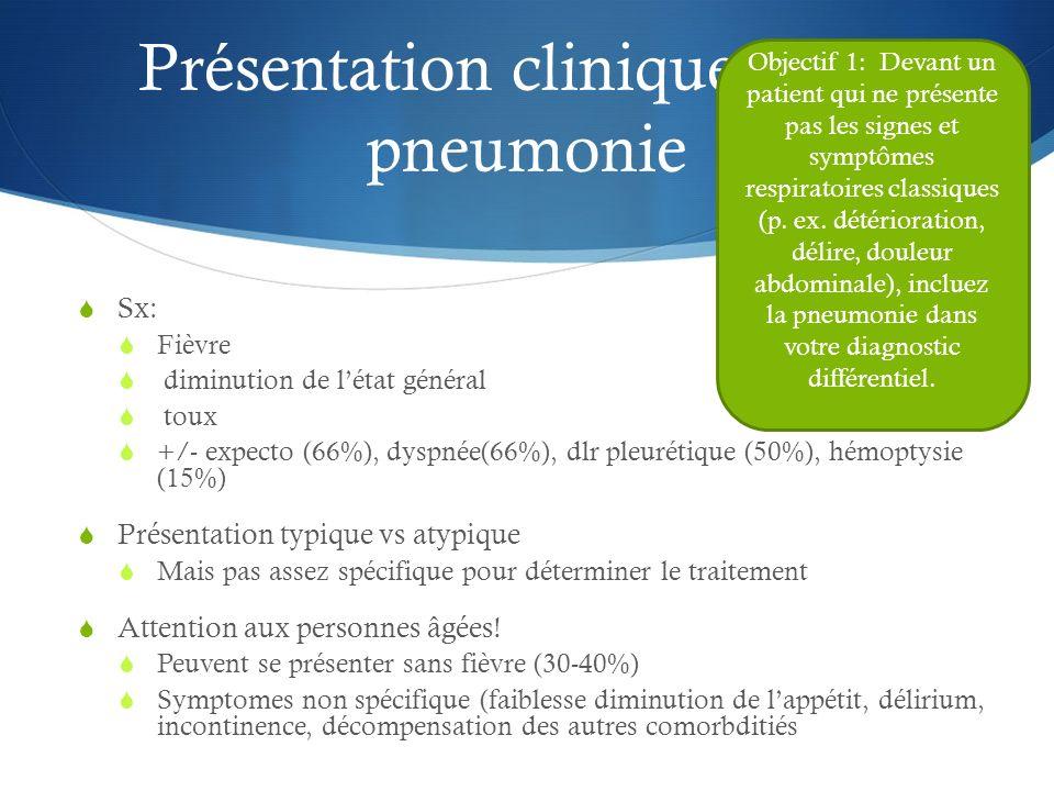 Présentation clinique d'une pneumonie
