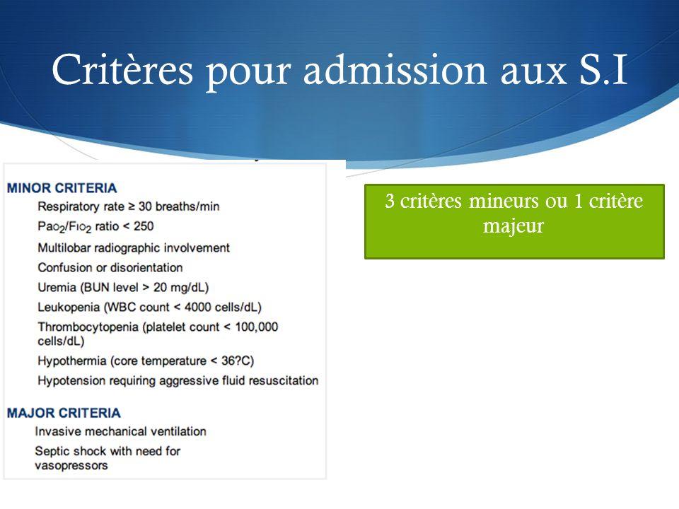 Critères pour admission aux S.I
