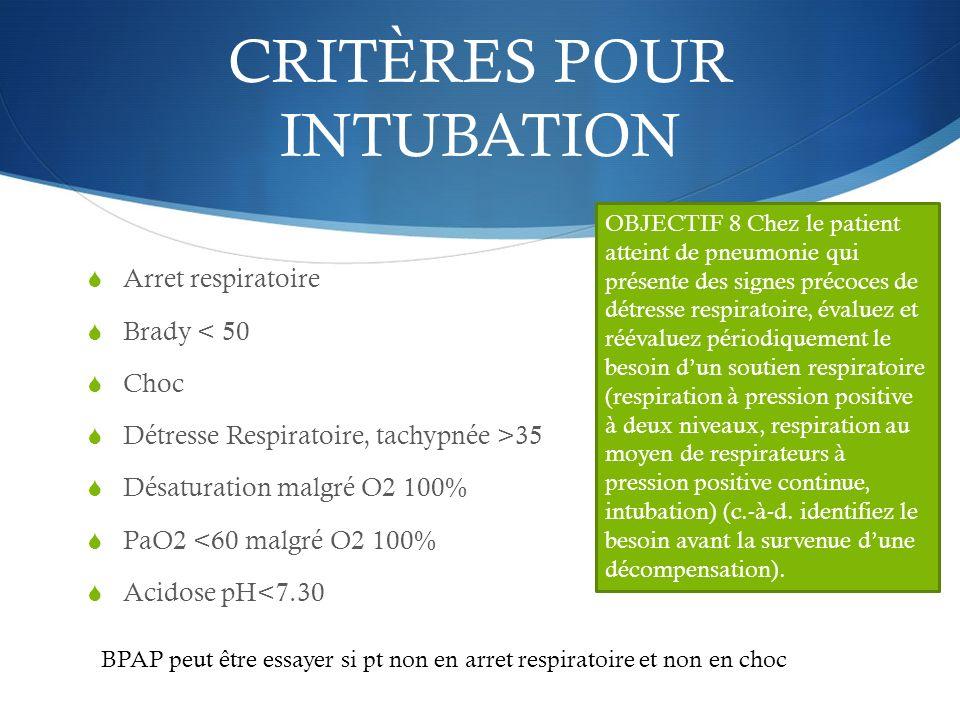 CRITÈRES POUR INTUBATION