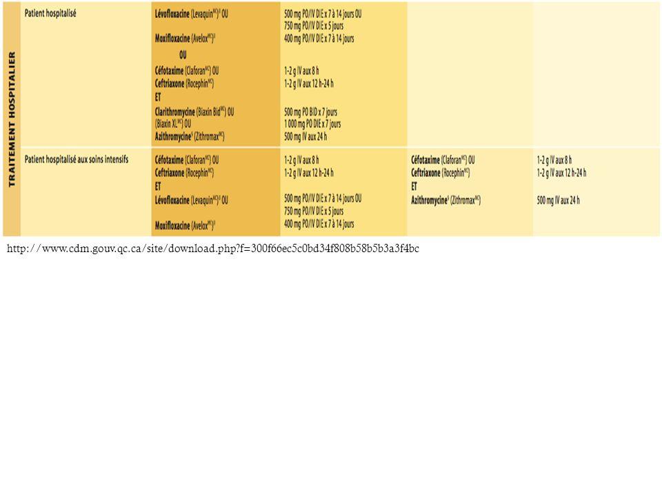 http://www. cdm. gouv. qc. ca/site/download. php