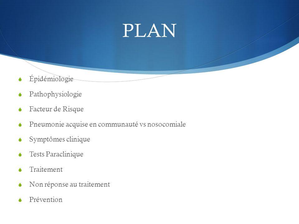PLAN Épidémiologie Pathophysiologie Facteur de Risque