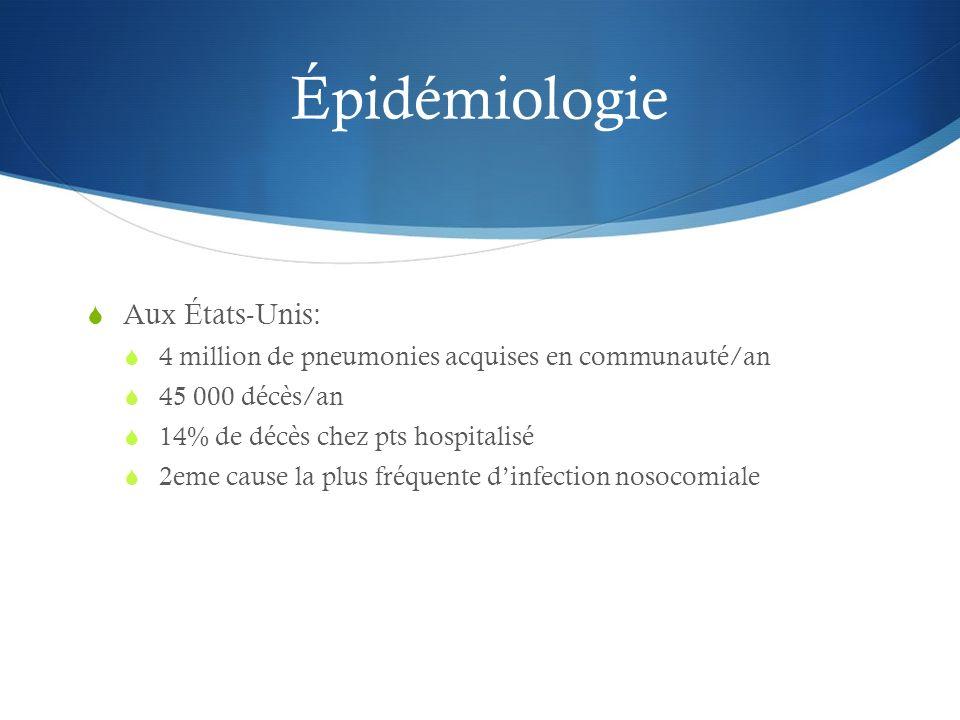 Épidémiologie Aux États-Unis:
