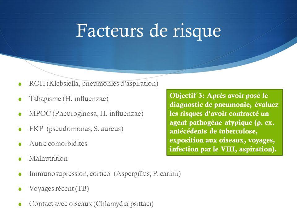 Facteurs de risque ROH (Klebsiella, pneumonies d'aspiration) Tabagisme (H. influenzae) MPOC (P.aeuroginosa, H. influenzae)
