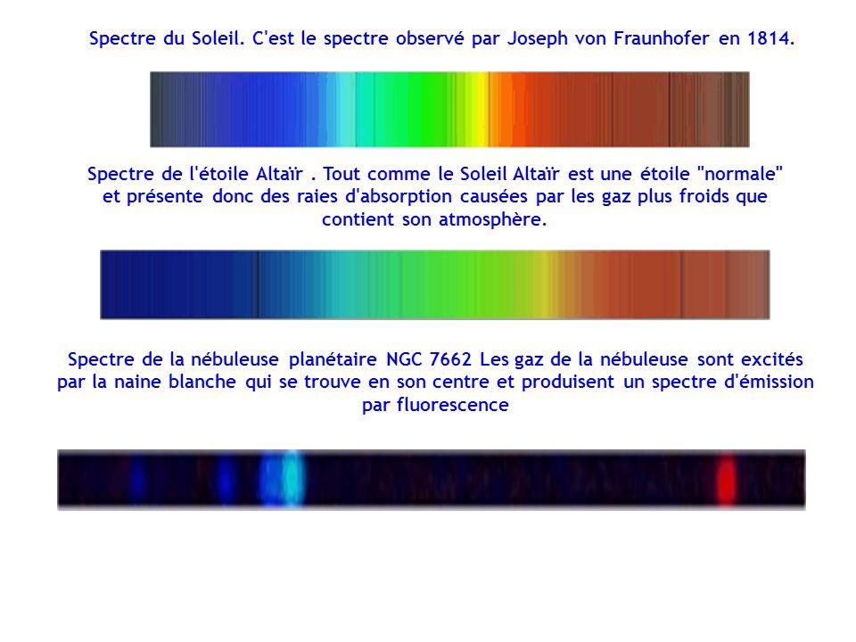 Spectre du Soleil. C est le spectre observé par Joseph von Fraunhofer en 1814.