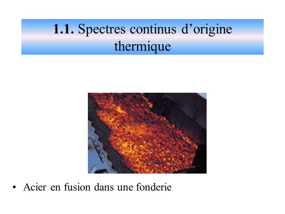 1.1. Spectres continus d'origine thermique