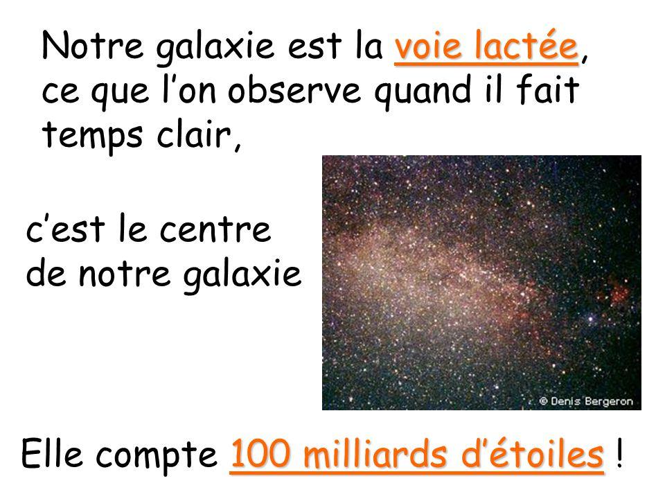 Notre galaxie est la voie lactée, ce que l'on observe quand il fait temps clair,