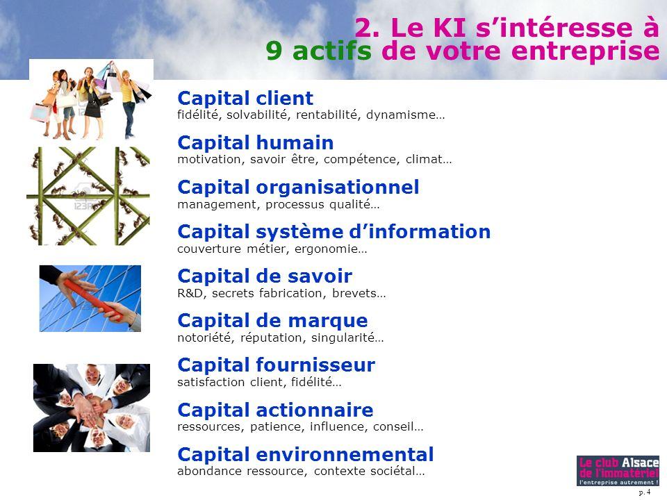 2. Le KI s'intéresse à 9 actifs de votre entreprise