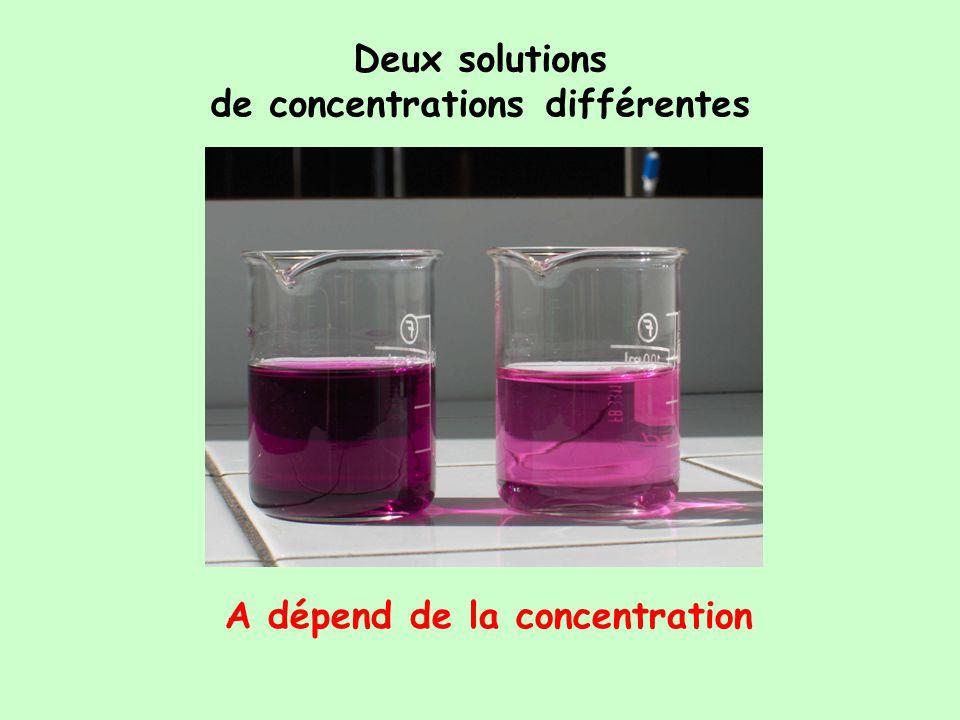 de concentrations différentes A dépend de la concentration