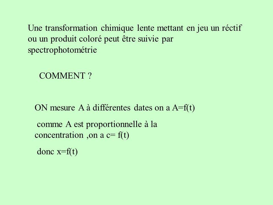 Une transformation chimique lente mettant en jeu un réctif ou un produit coloré peut être suivie par spectrophotométrie
