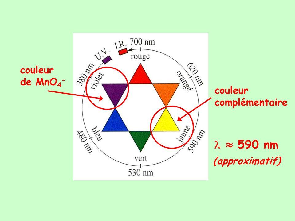 couleur de MnO4- couleur complémentaire l  590 nm (approximatif)