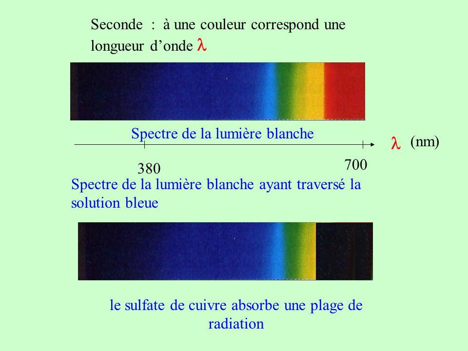 l Seconde : à une couleur correspond une longueur d'onde l