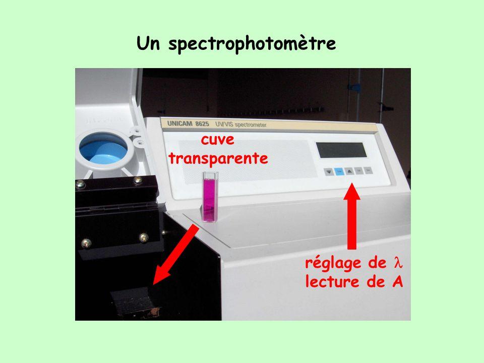 Un spectrophotomètre cuve transparente réglage de l lecture de A
