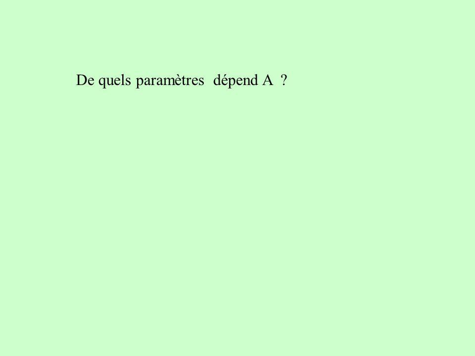 De quels paramètres dépend A