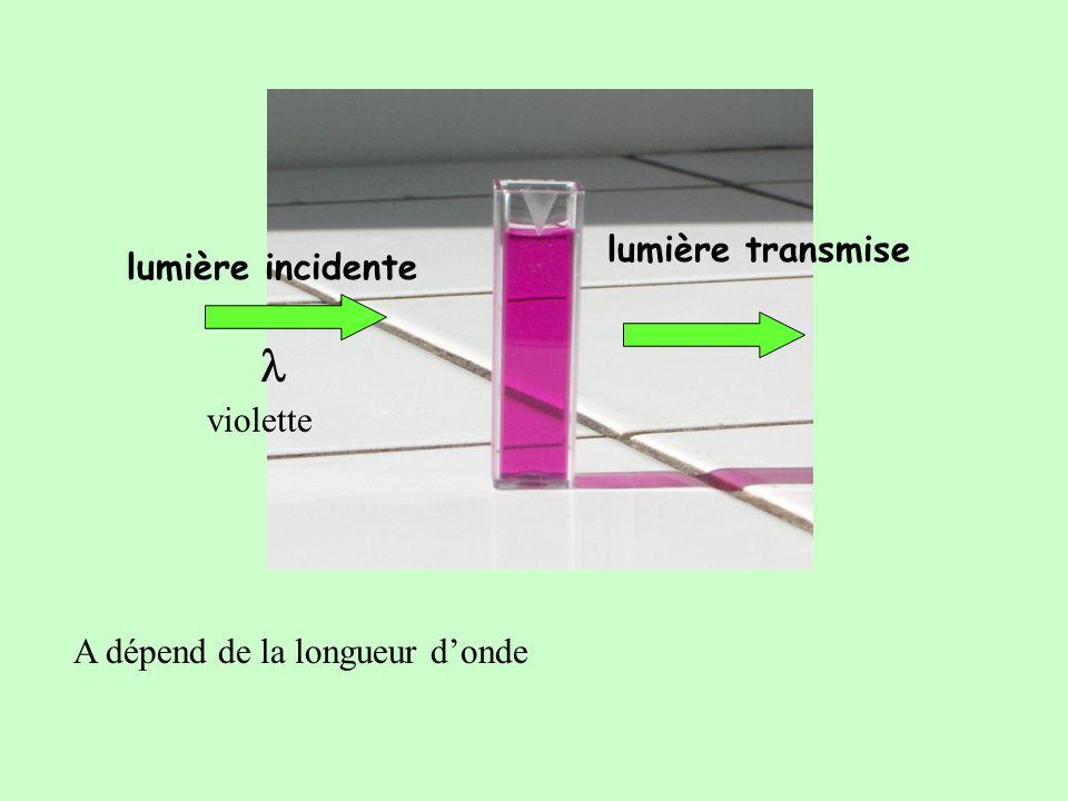 l lumière transmise lumière incidente violette