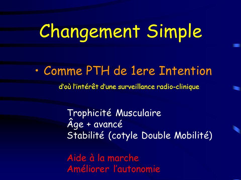 Changement SimpleComme PTH de 1ere Intention d'où l'intérêt d'une surveillance radio-clinique.