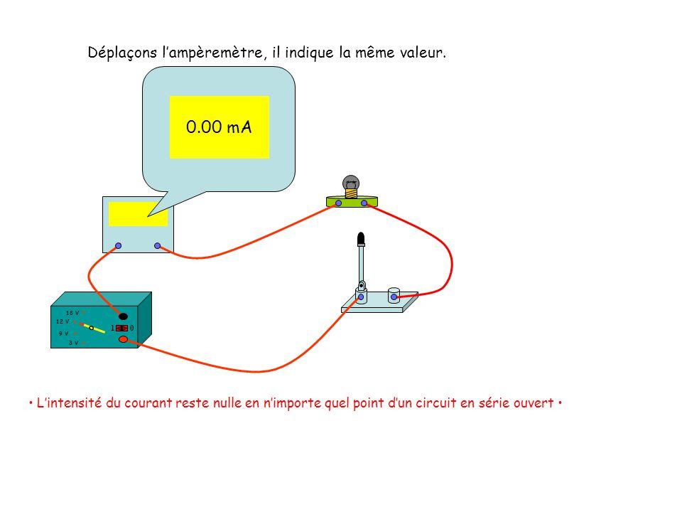 0.00 mA Déplaçons l'ampèremètre, il indique la même valeur. 0.00 mA