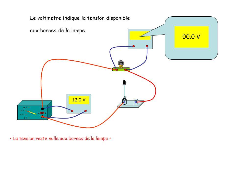 00.0 V Le voltmètre indique la tension disponible