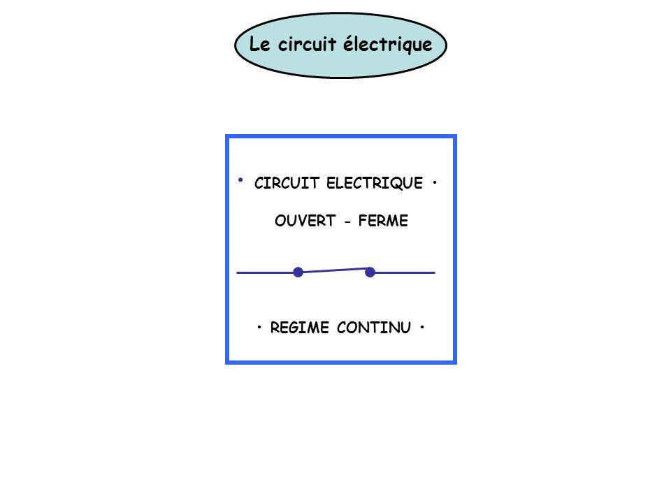 CIRCUIT ELECTRIQUE • Le circuit électrique OUVERT - FERME