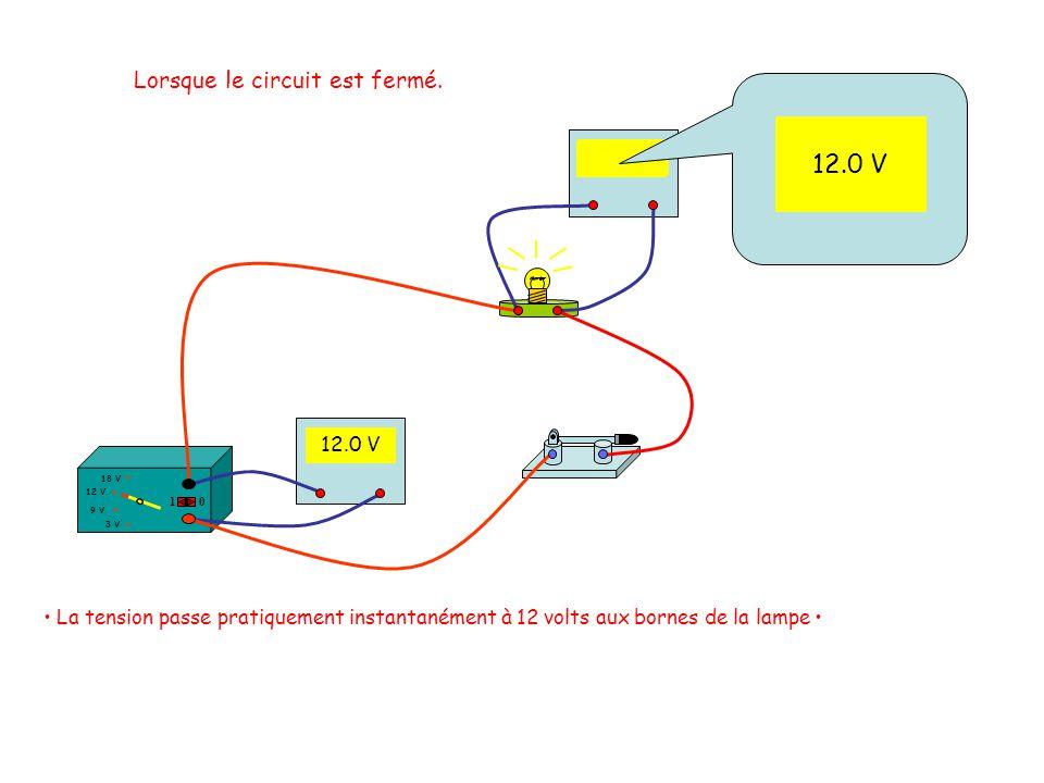 12.0 V Lorsque le circuit est fermé. 12.0 V 12.0 V 12.0 V