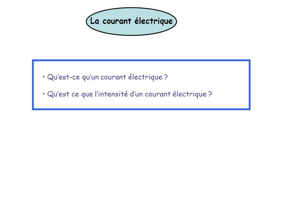 La courant électrique Qu'est-ce qu'un courant électrique