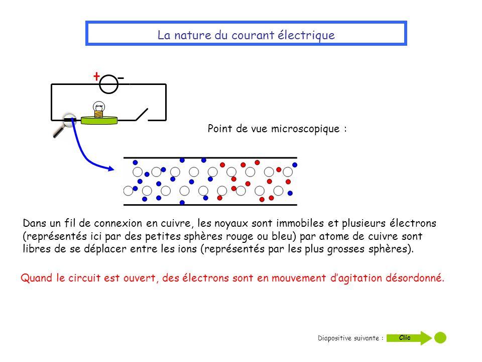 La nature du courant électrique
