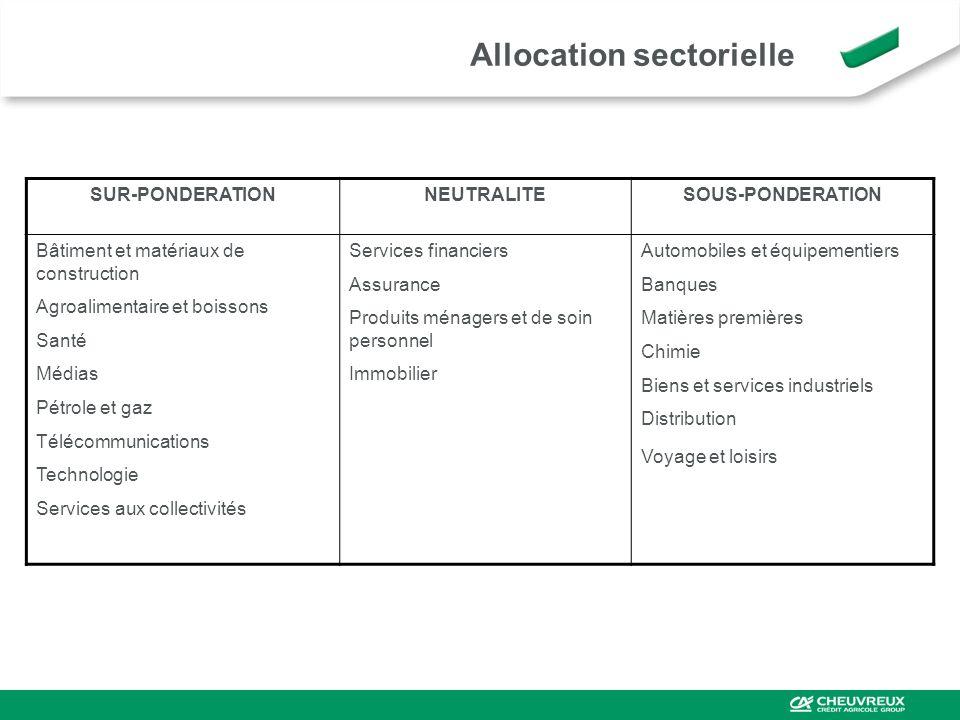 Allocation sectorielle
