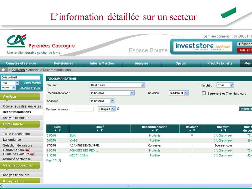 L'information détaillée sur un secteur
