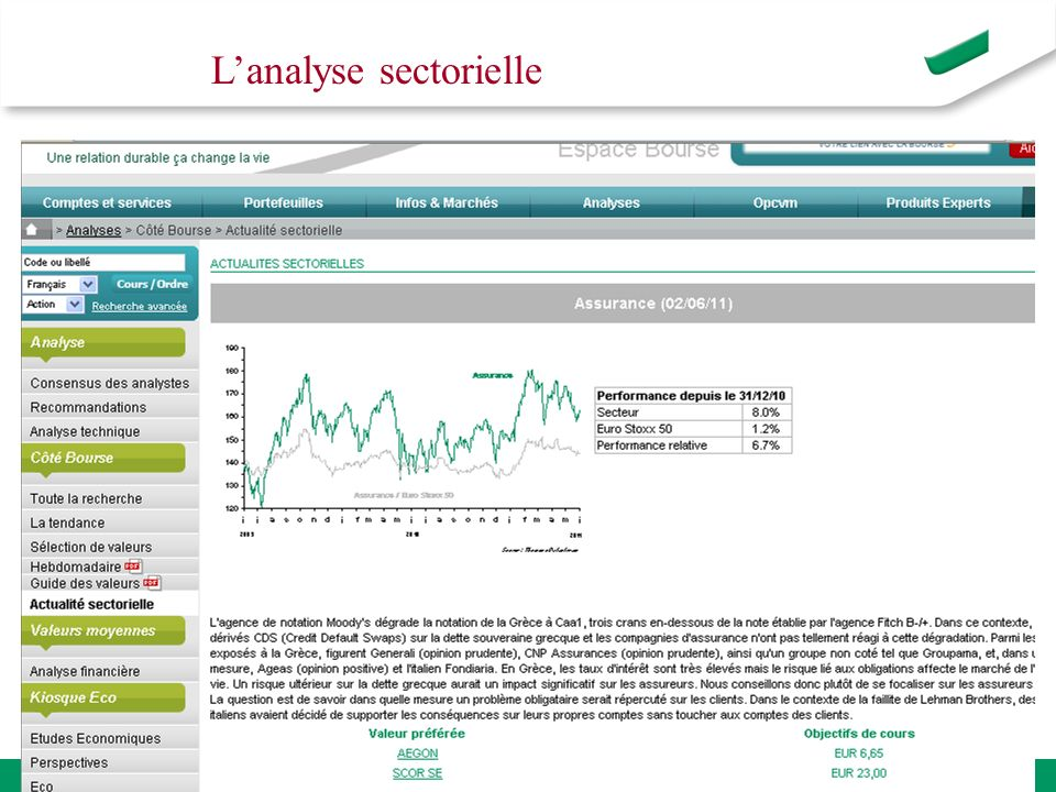 L'analyse sectorielle