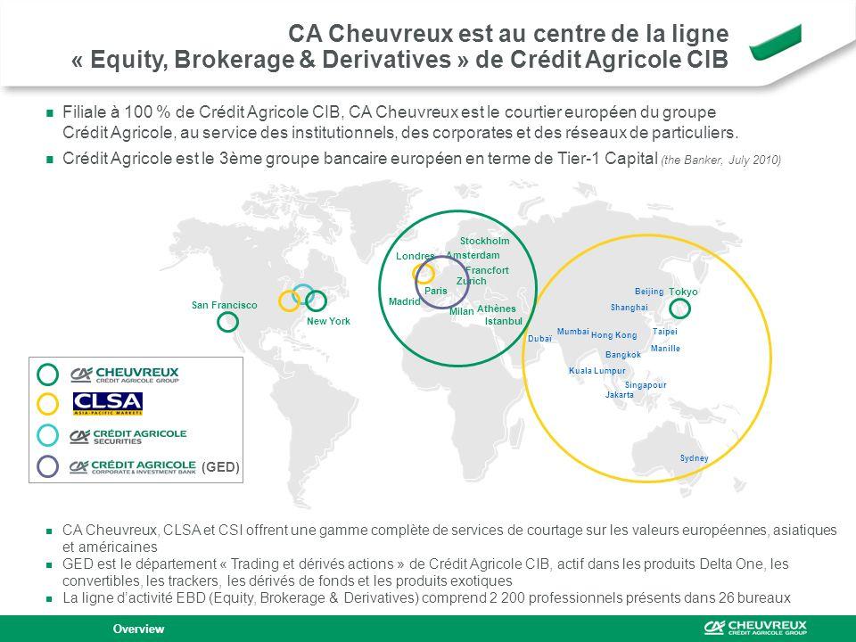 CA Cheuvreux est au centre de la ligne « Equity, Brokerage & Derivatives » de Crédit Agricole CIB