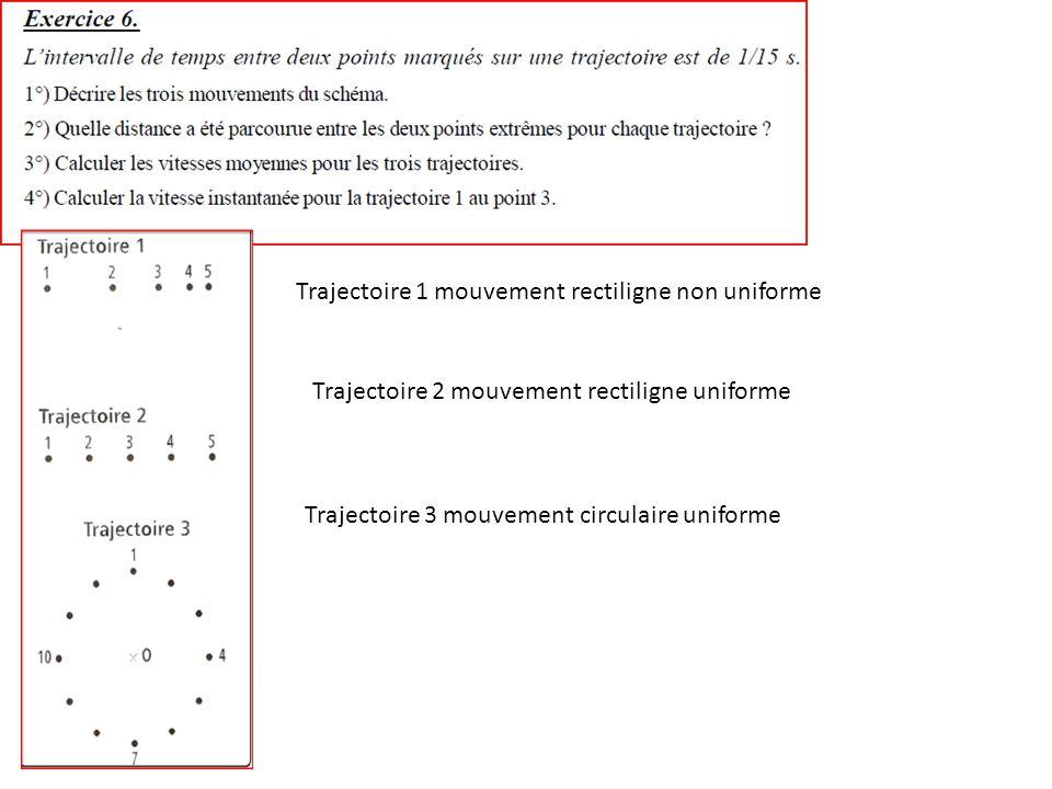 Trajectoire 1 mouvement rectiligne non uniforme