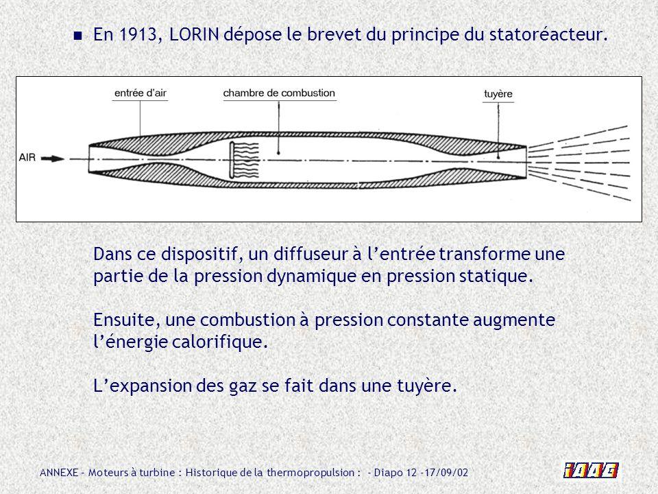 En 1913, LORIN dépose le brevet du principe du statoréacteur