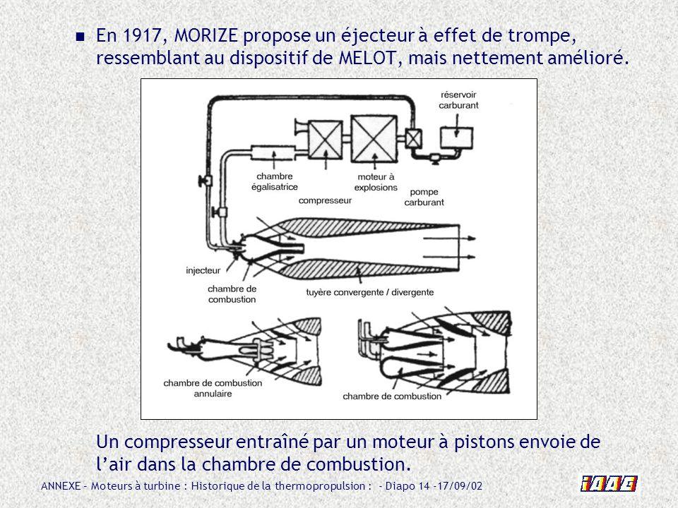 En 1917, MORIZE propose un éjecteur à effet de trompe, ressemblant au dispositif de MELOT, mais nettement amélioré.