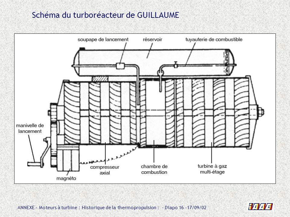 Schéma du turboréacteur de GUILLAUME