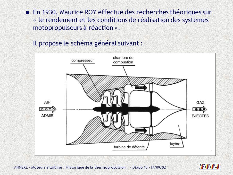 En 1930, Maurice ROY effectue des recherches théoriques sur « le rendement et les conditions de réalisation des systèmes motopropulseurs à réaction ».