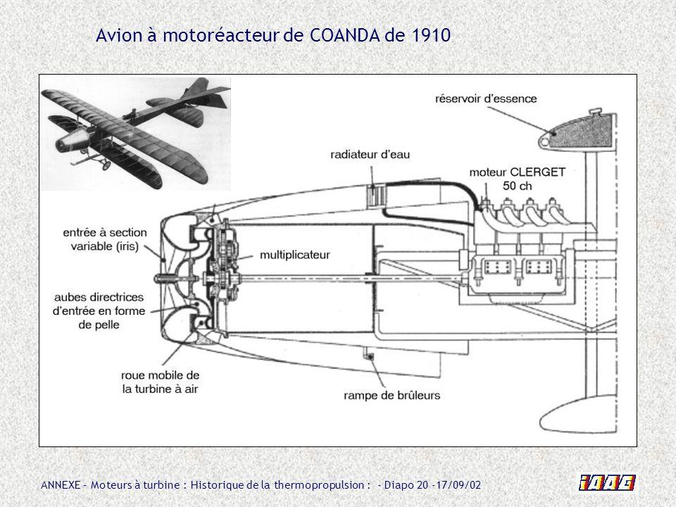 Avion à motoréacteur de COANDA de 1910