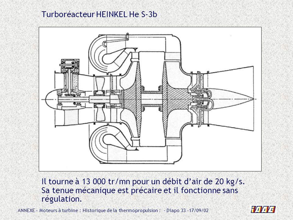 Turboréacteur HEINKEL He S-3b Il tourne à 13 000 tr/mn pour un débit d'air de 20 kg/s.