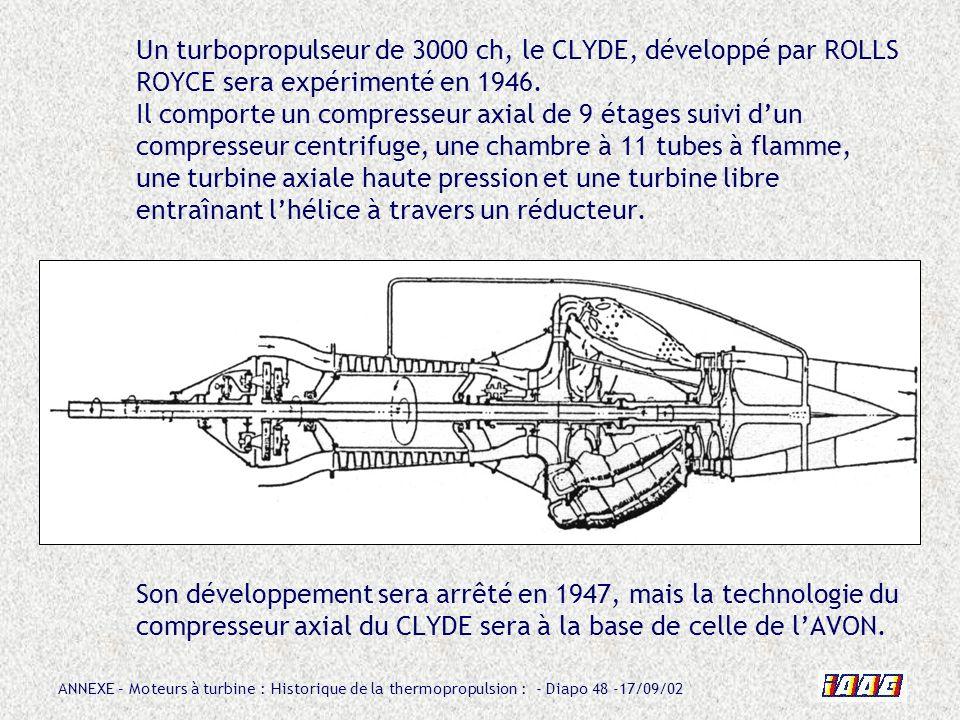 Un turbopropulseur de 3000 ch, le CLYDE, développé par ROLLS ROYCE sera expérimenté en 1946.