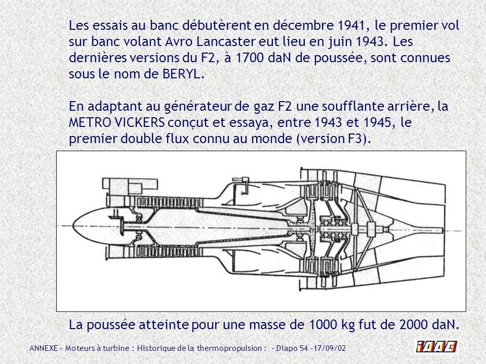 Les essais au banc débutèrent en décembre 1941, le premier vol sur banc volant Avro Lancaster eut lieu en juin 1943.