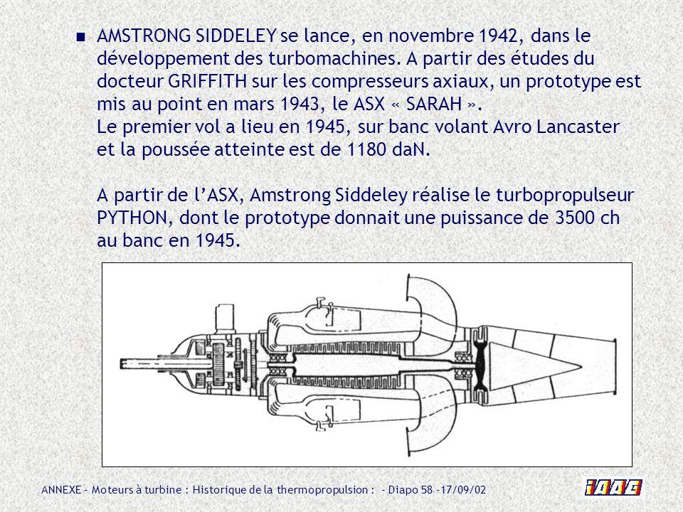 AMSTRONG SIDDELEY se lance, en novembre 1942, dans le développement des turbomachines.