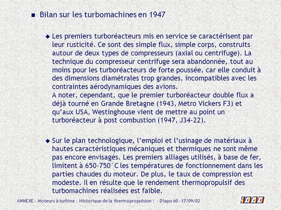 Bilan sur les turbomachines en 1947