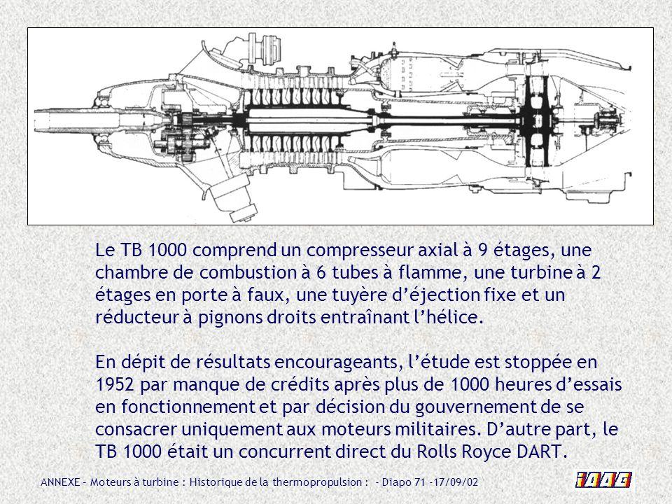 Le TB 1000 comprend un compresseur axial à 9 étages, une chambre de combustion à 6 tubes à flamme, une turbine à 2 étages en porte à faux, une tuyère d'éjection fixe et un réducteur à pignons droits entraînant l'hélice.