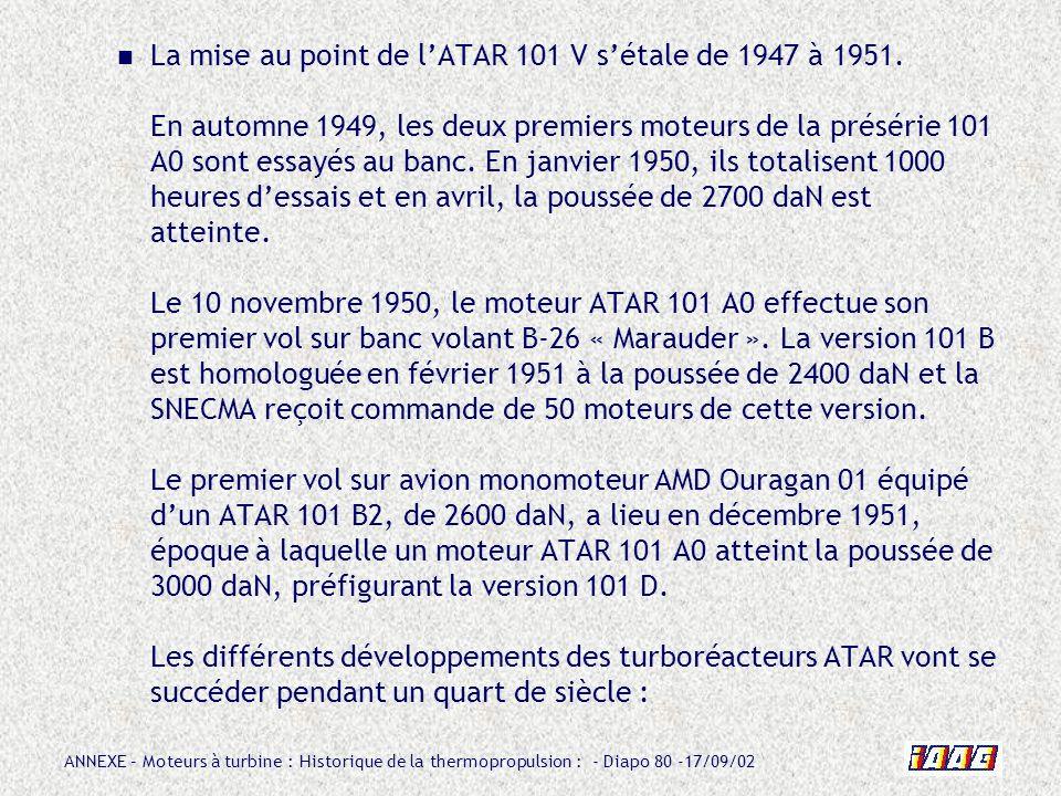 La mise au point de l'ATAR 101 V s'étale de 1947 à 1951