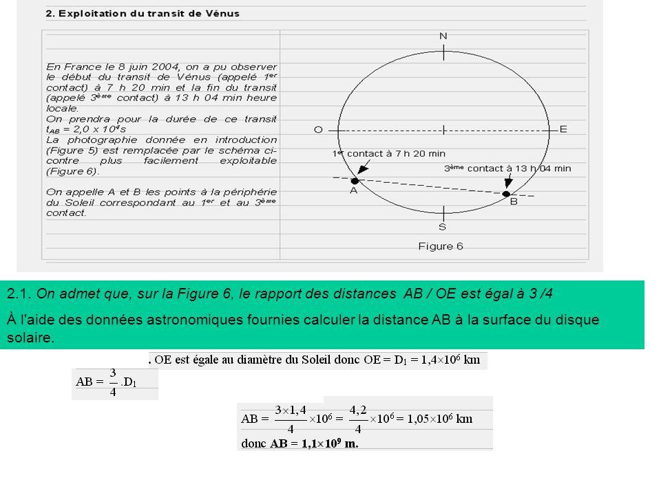 2. 1. On admet que, sur la Figure 6, le rapport des distances