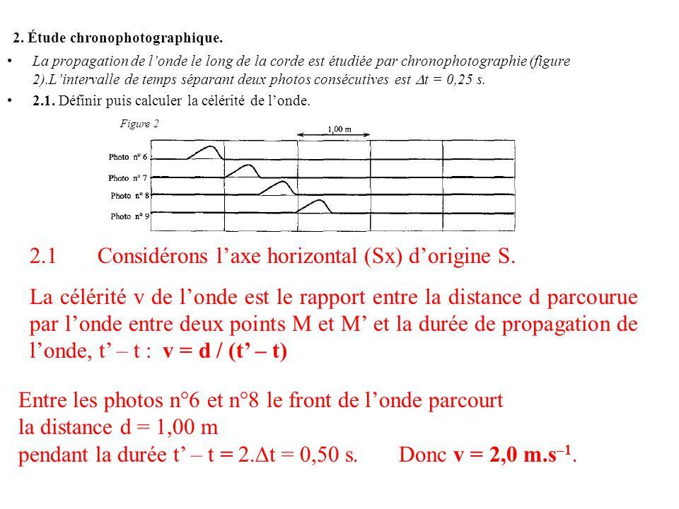2. Étude chronophotographique.
