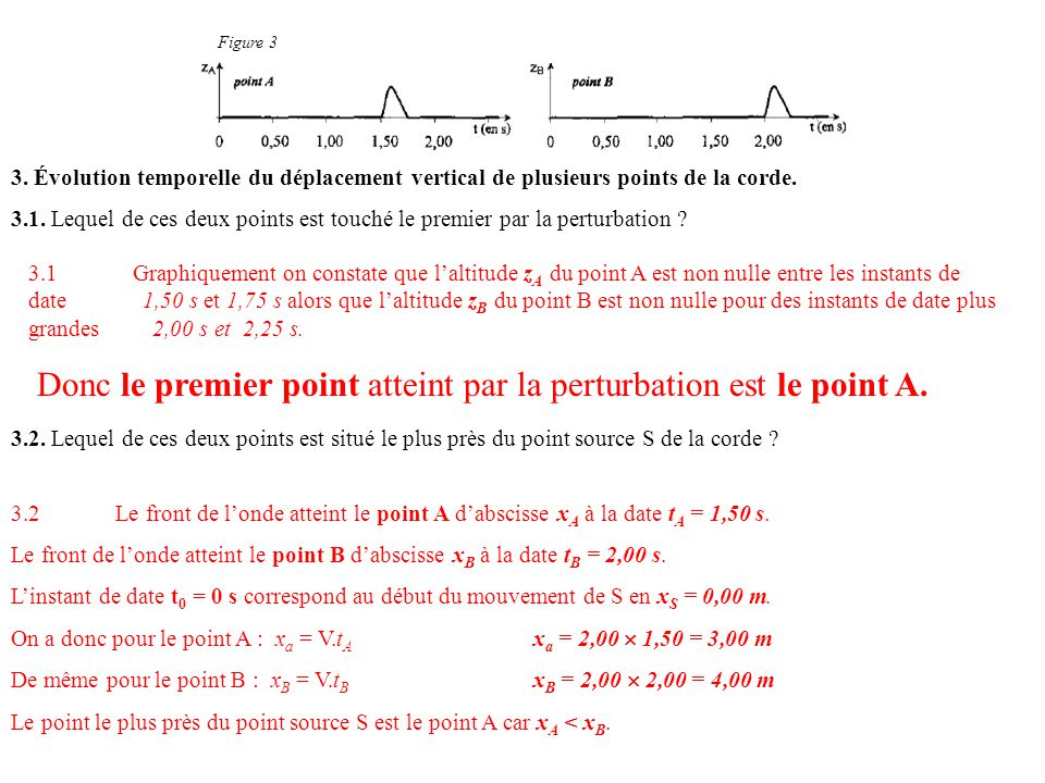 Donc le premier point atteint par la perturbation est le point A.