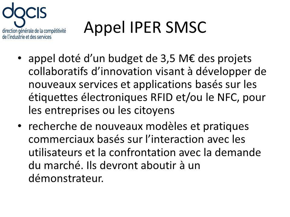 Appel IPER SMSC